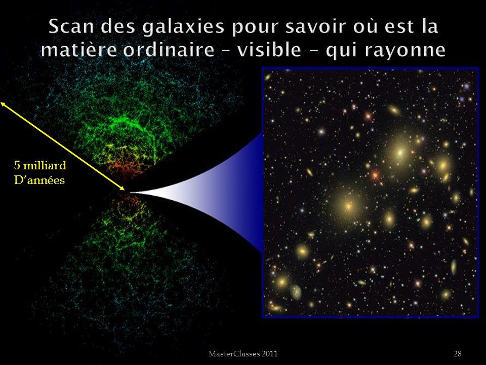 Scan des galaxies pour savoir où est la matière ordinaire – visible – qui rayonne