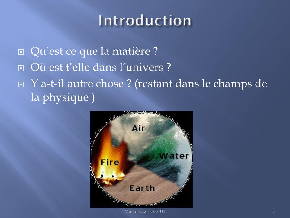 Introduction Qu'est ce que la matière Où est t'elle dans l'univers