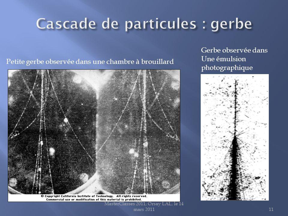 Cascade de particules : gerbe