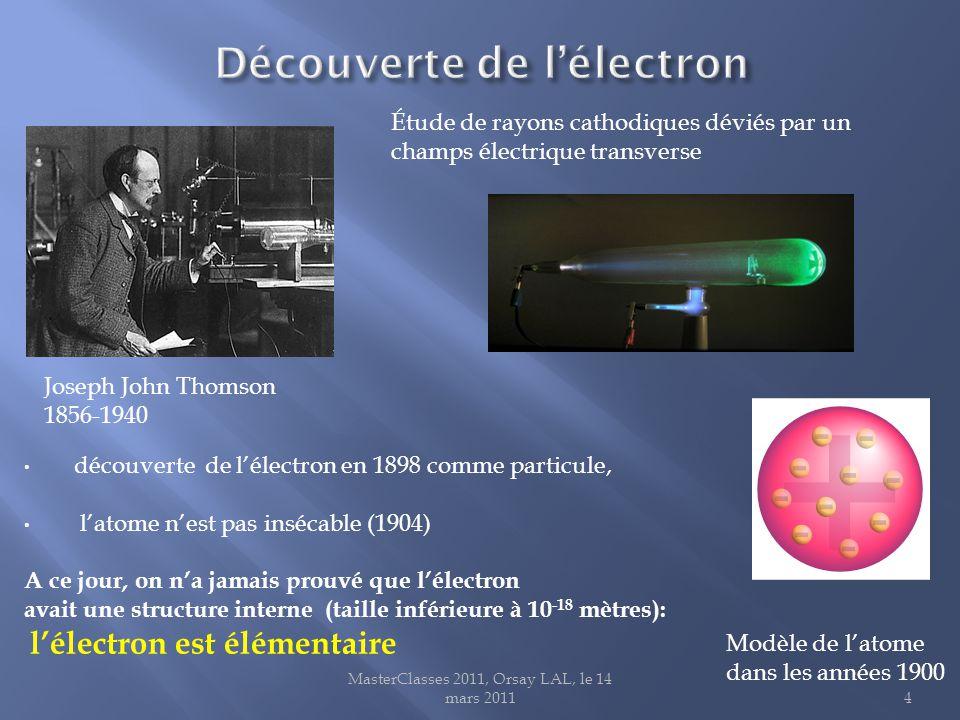 Découverte de l'électron