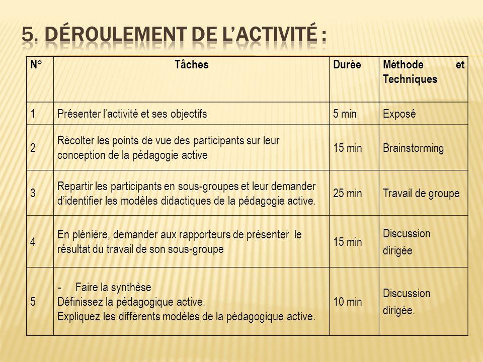 5. Déroulement de l'activité :
