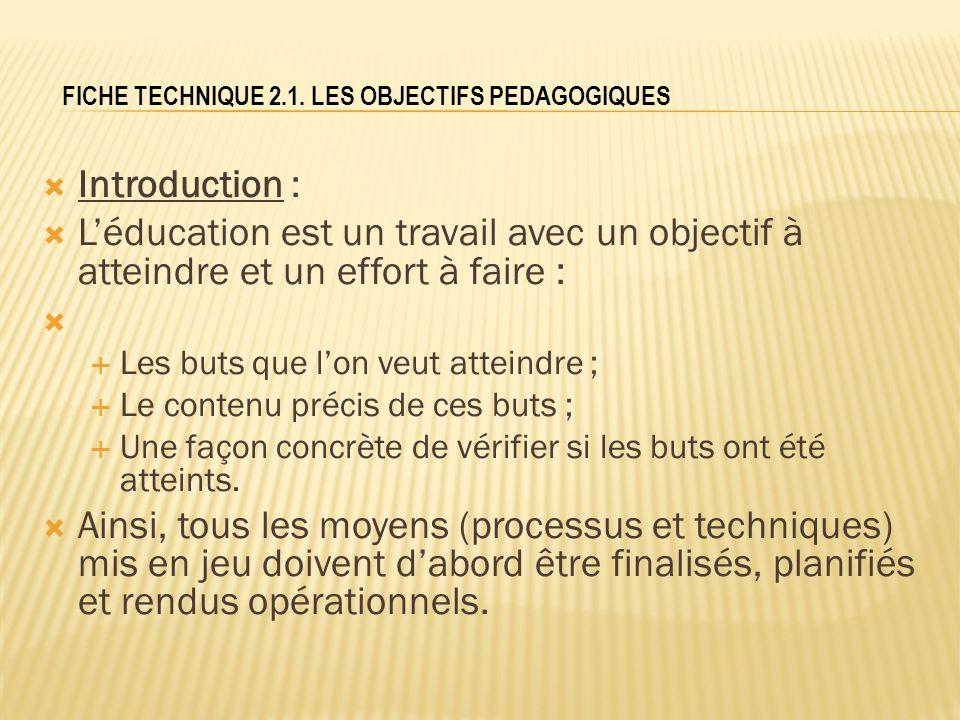 FICHE TECHNIQUE 2.1. LES OBJECTIFS PEDAGOGIQUES