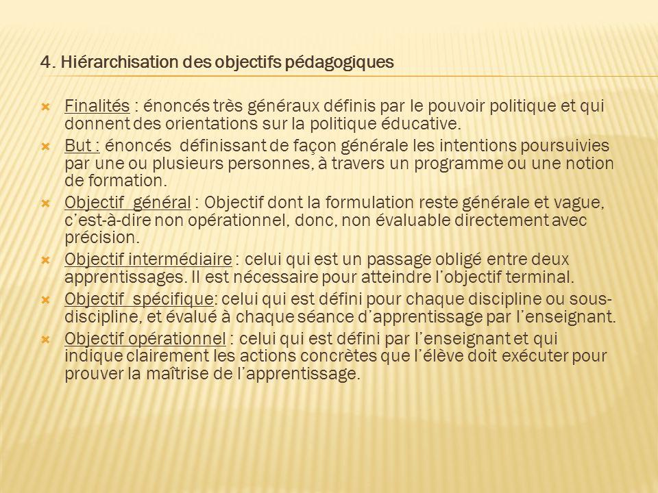 4. Hiérarchisation des objectifs pédagogiques
