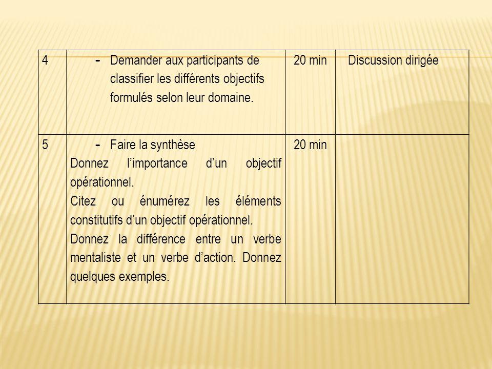 4 Demander aux participants de classifier les différents objectifs formulés selon leur domaine.