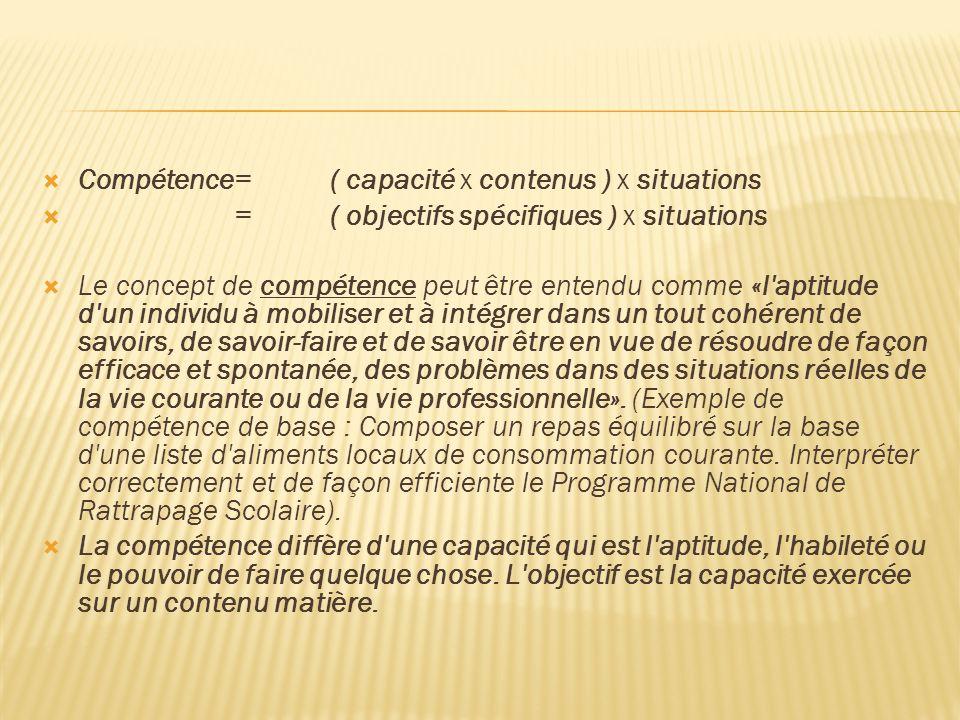 Compétence = ( capacité x contenus ) x situations