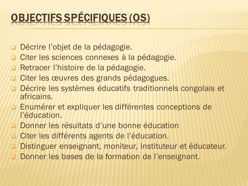 Objectifs spécifiques (OS)