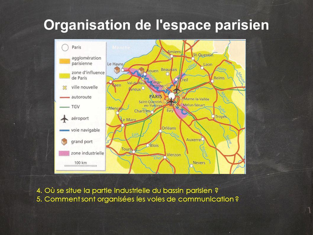 Organisation de l espace parisien