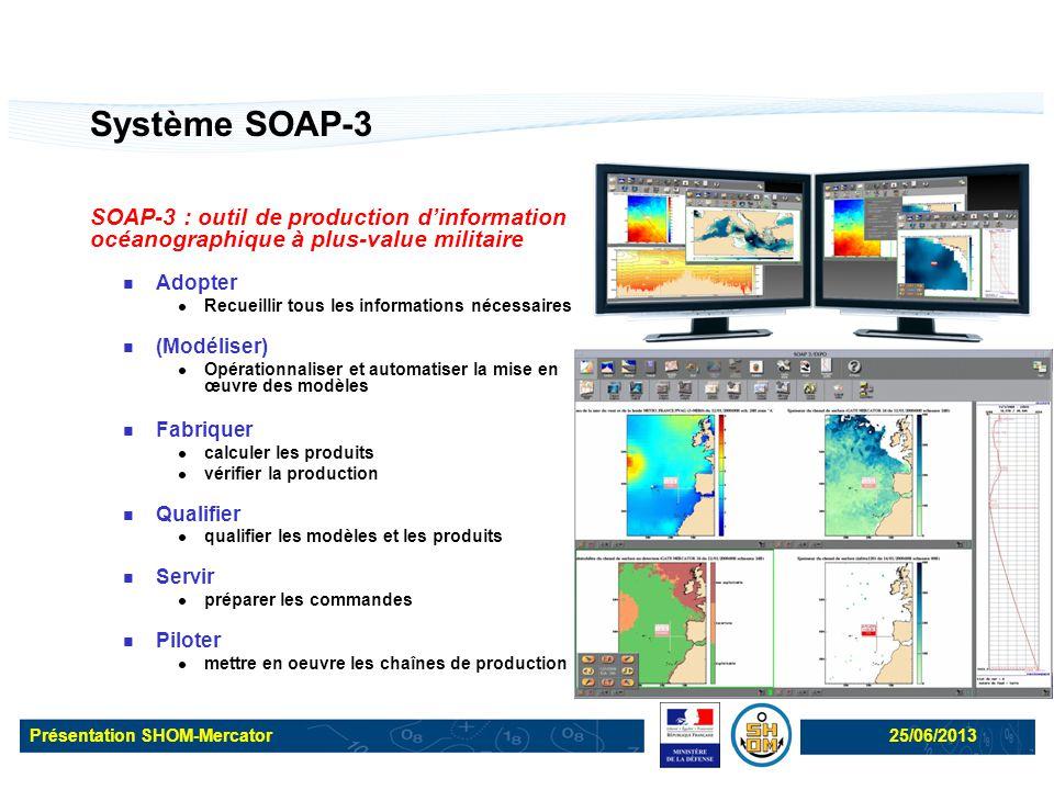Système SOAP-3 SOAP-3 : outil de production d'information océanographique à plus-value militaire. Adopter.