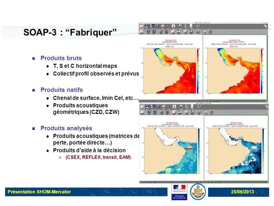 SOAP-3 : Fabriquer Produits bruts Produits natifs Produits analysés