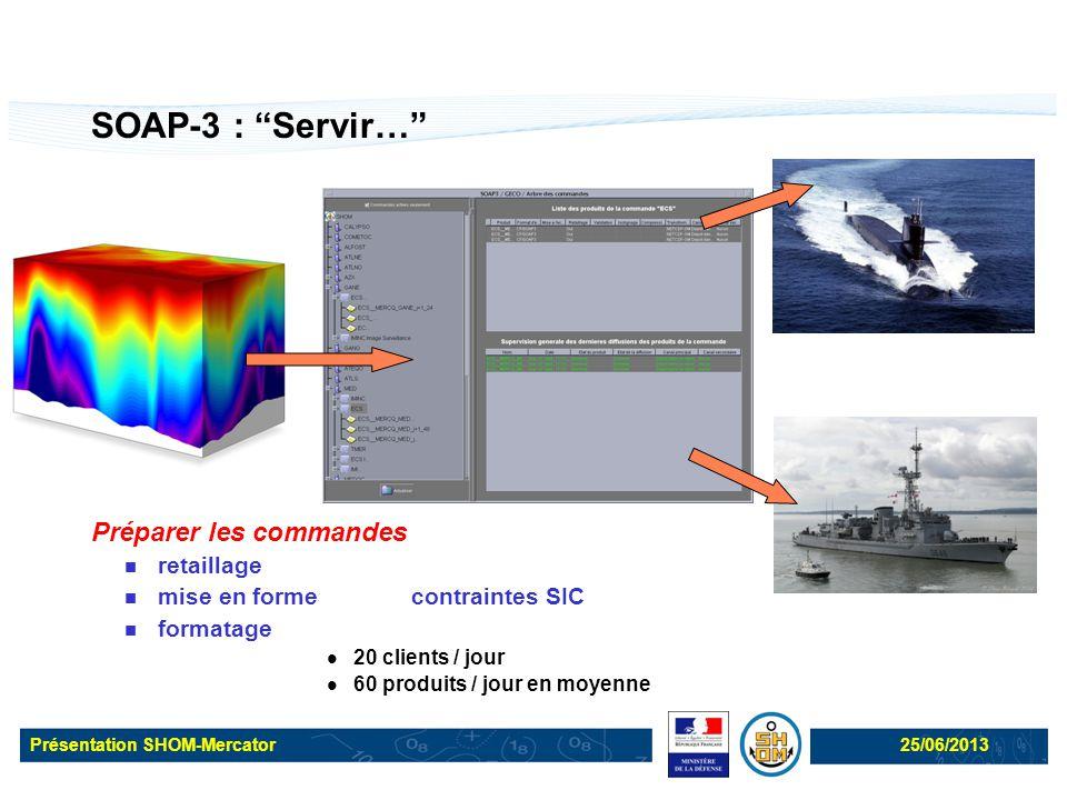 SOAP-3 : Servir… Préparer les commandes retaillage