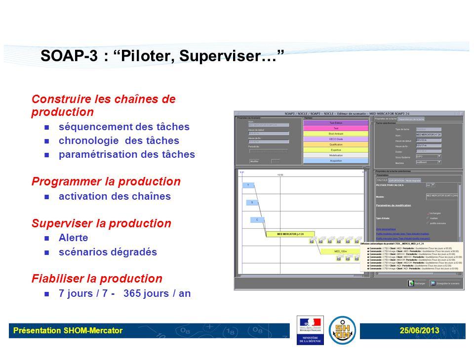 SOAP-3 : Piloter, Superviser…