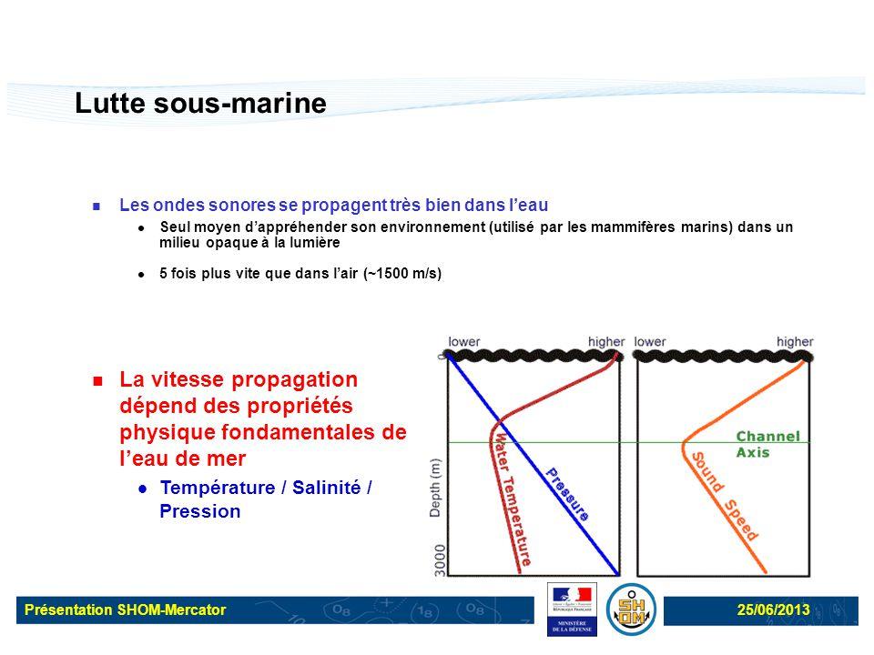 Lutte sous-marine La vitesse propagation dépend des propriétés physique fondamentales de l'eau de mer.