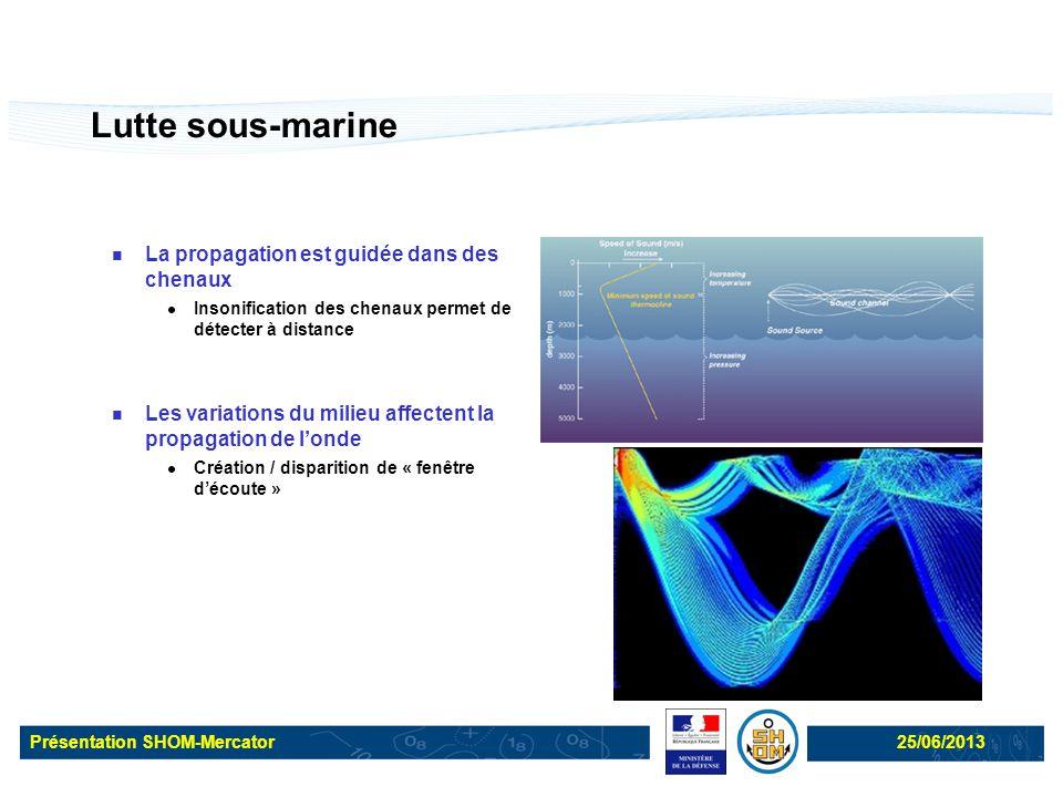 Lutte sous-marine La propagation est guidée dans des chenaux