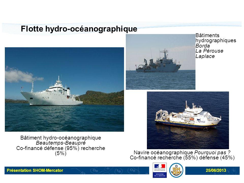 Flotte hydro-océanographique