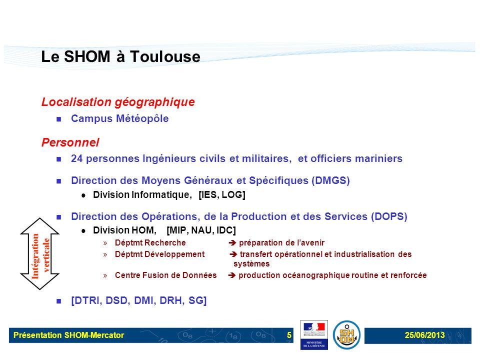 Le SHOM à Toulouse Localisation géographique Personnel