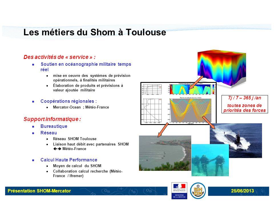 Les métiers du Shom à Toulouse