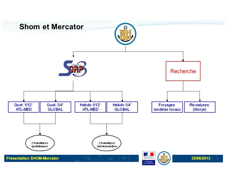 Shom et Mercator