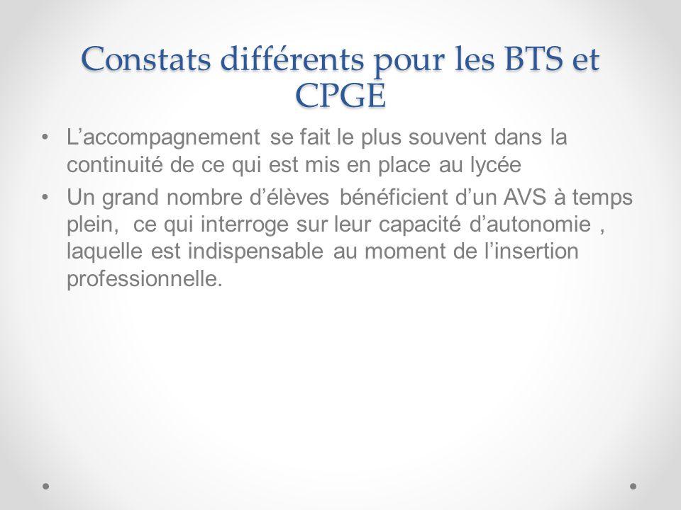 Constats différents pour les BTS et CPGE
