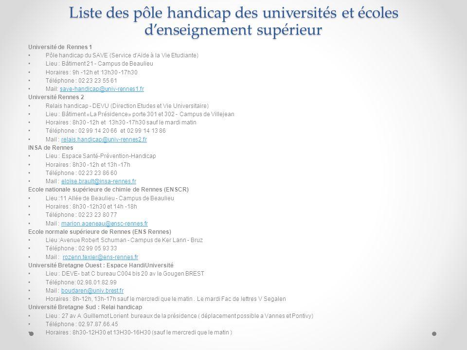 Liste des pôle handicap des universités et écoles d'enseignement supérieur