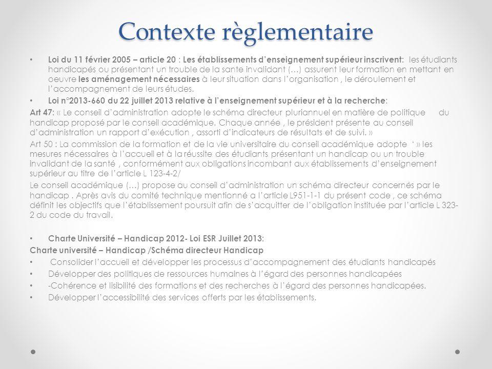 Contexte règlementaire