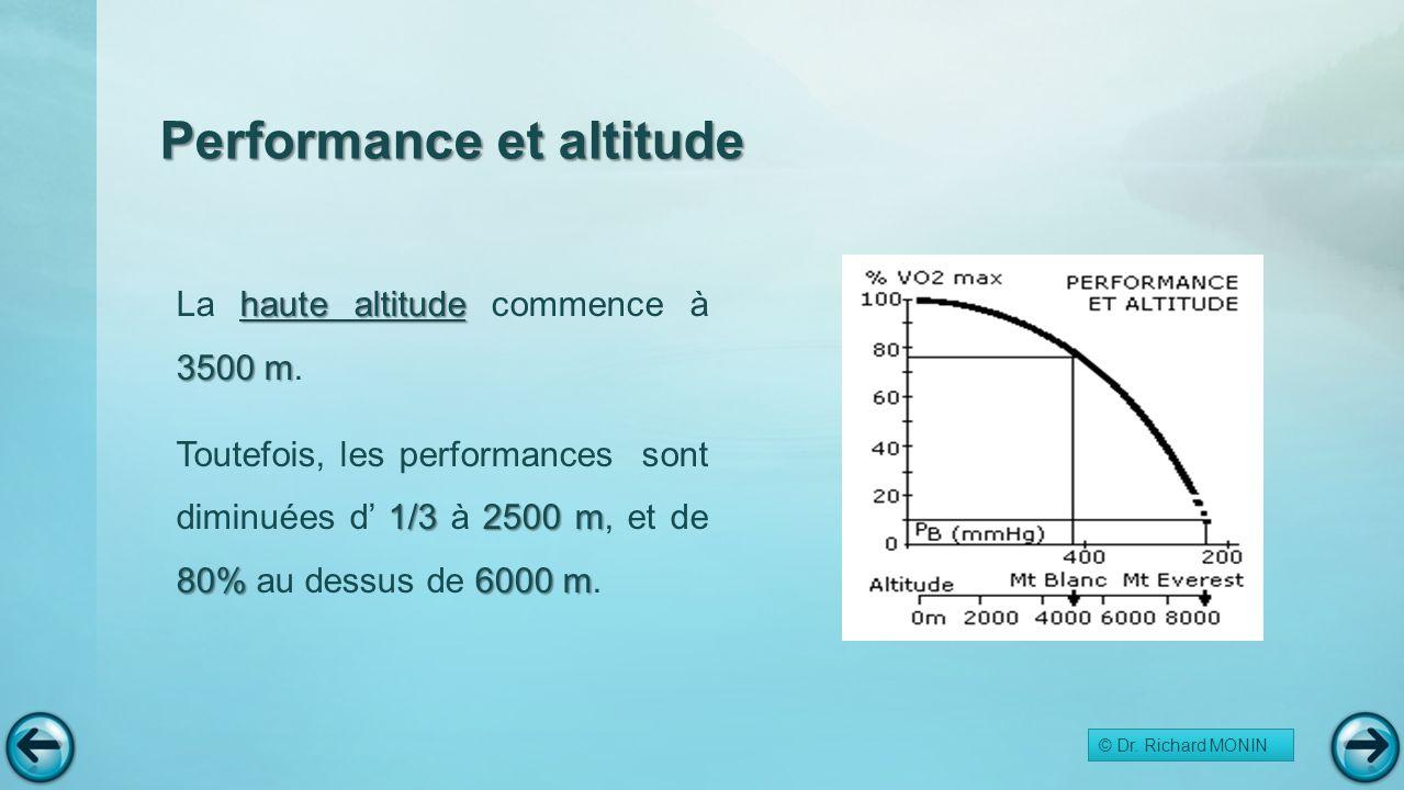 Performance et altitude