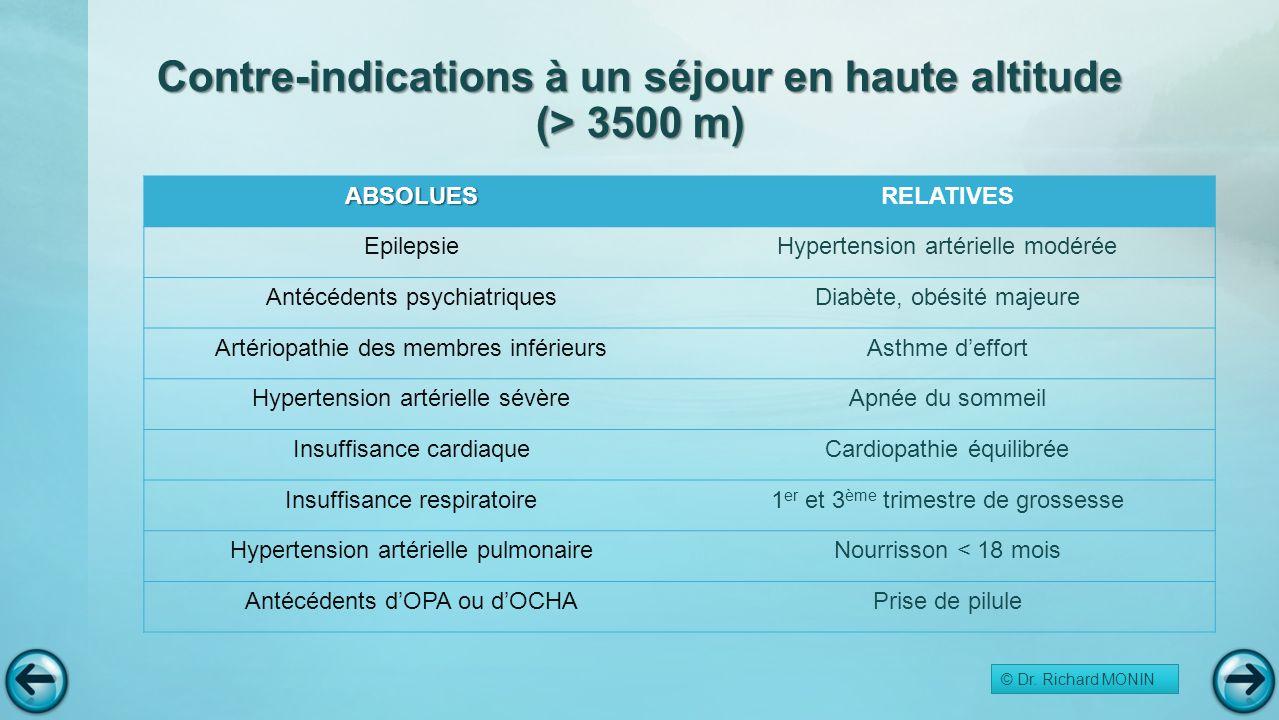 Contre-indications à un séjour en haute altitude (> 3500 m)