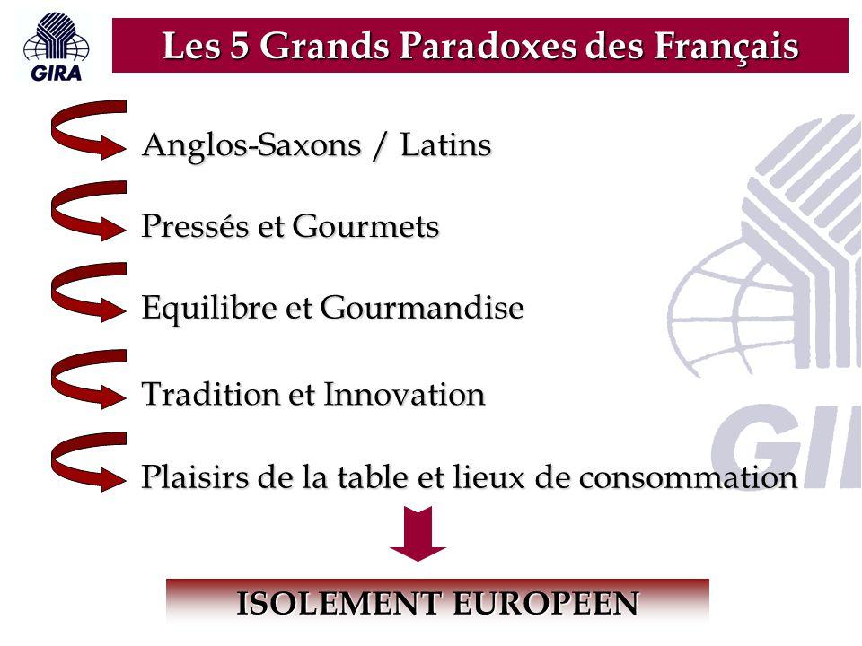 Les 5 Grands Paradoxes des Français