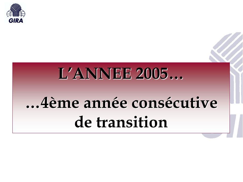 …4ème année consécutive de transition