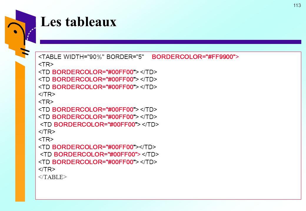 Les tableaux <TABLE WIDTH= 90% BORDER= 5 BORDERCOLOR= #FF9900 > <TR> <TD BORDERCOLOR= #00FF00 > </TD>