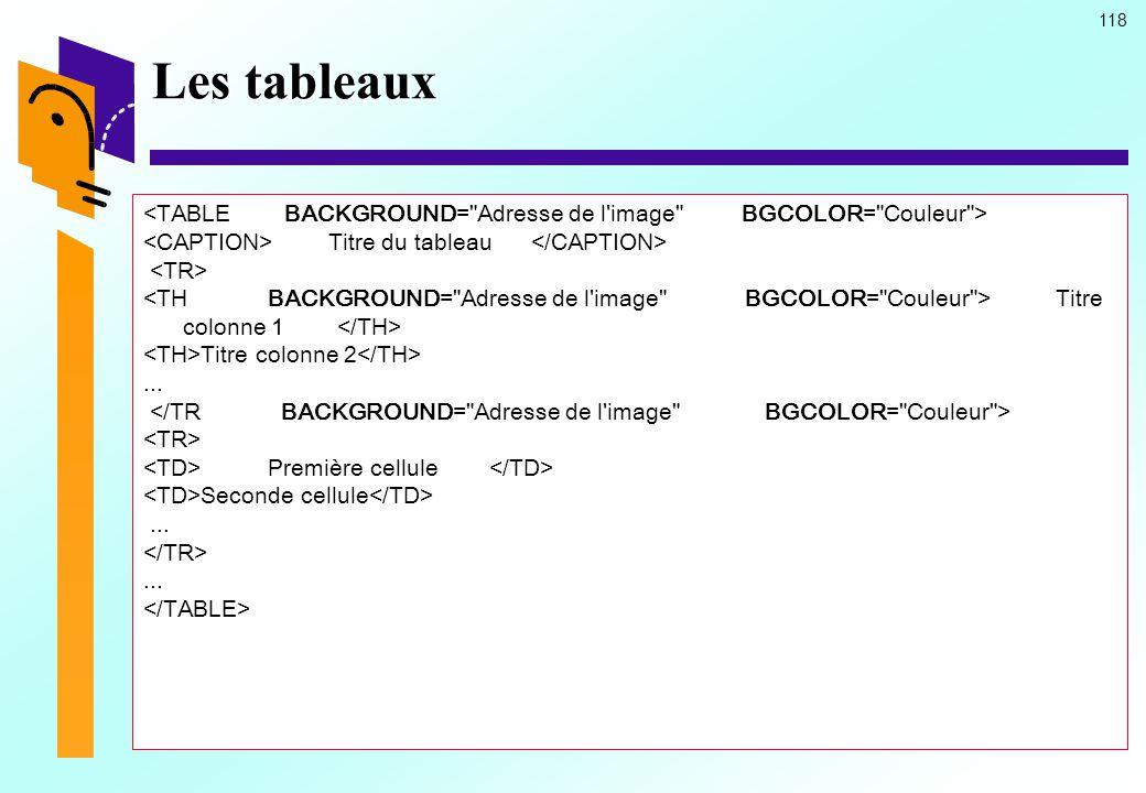 Les tableaux <TABLE BACKGROUND= Adresse de l image BGCOLOR= Couleur > <CAPTION> Titre du tableau </CAPTION>