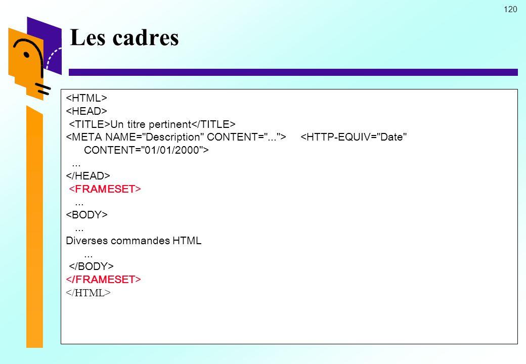 Les cadres <HTML> <HEAD>