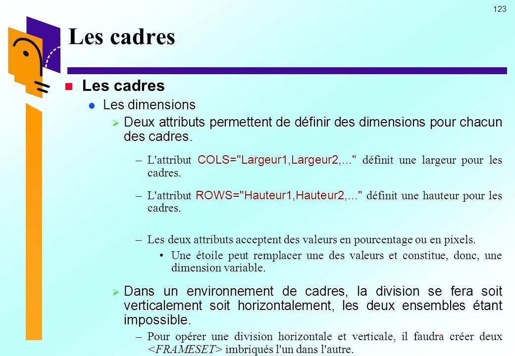 Les cadres Les cadres Les dimensions