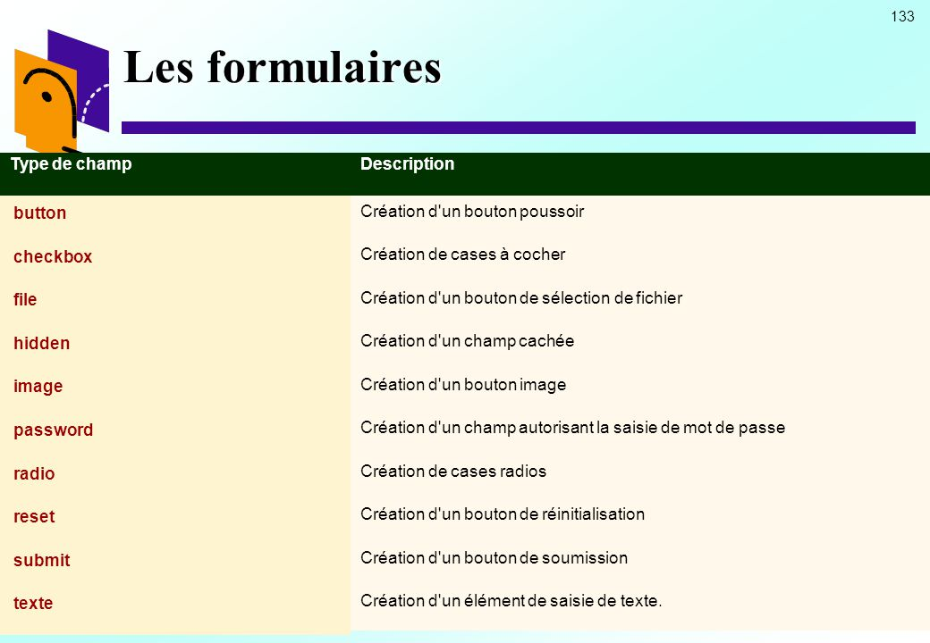 Les formulaires Les formulaires Type de champ Description button