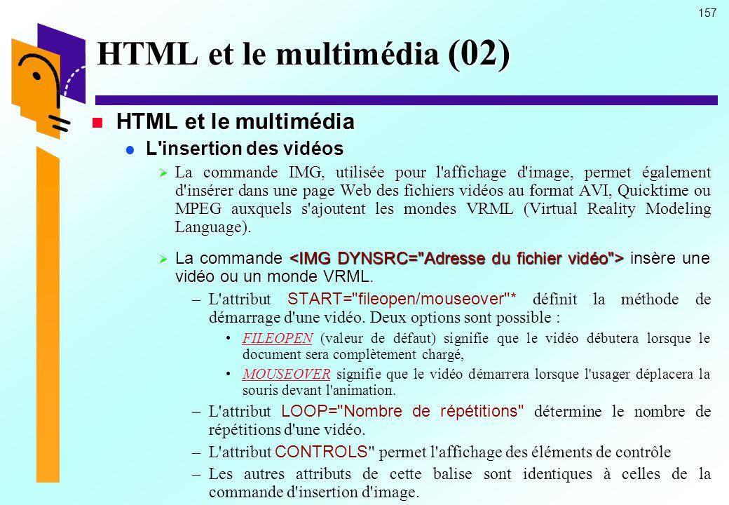HTML et le multimédia (02)