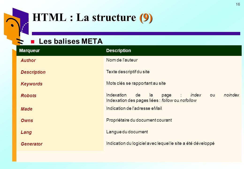 HTML : La structure (9) Les balises META Marqueur Description Author