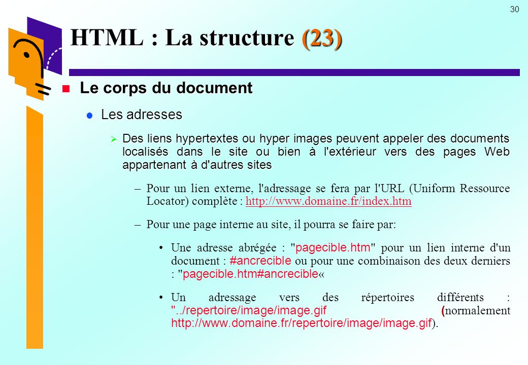 HTML : La structure (23) Le corps du document Les adresses