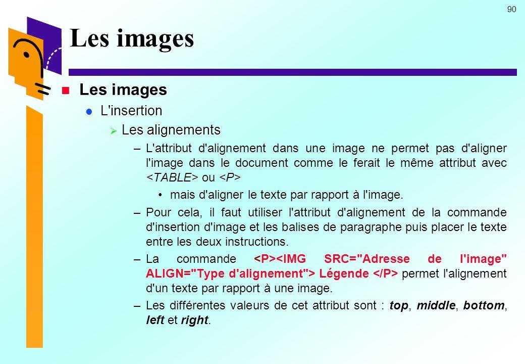 Les images Les images L insertion Les alignements