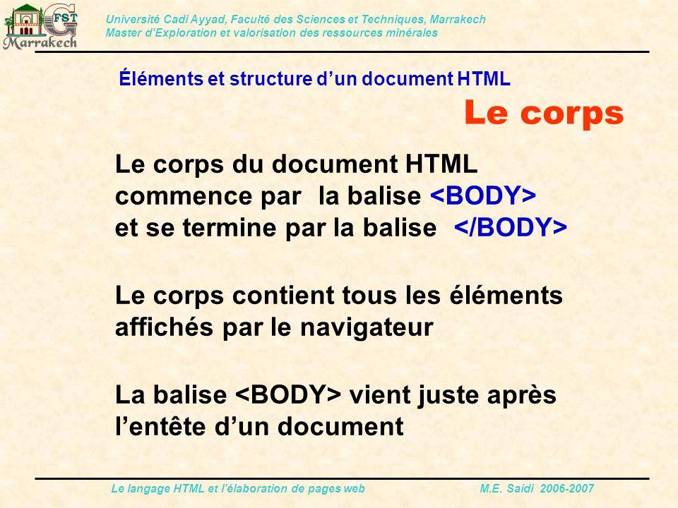 Le corps Le corps du document HTML commence par la balise <BODY>