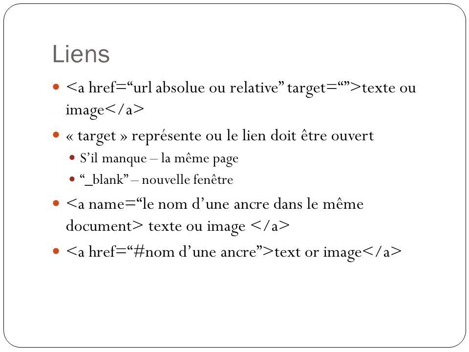 Liens <a href= url absolue ou relative target= >texte ou image</a> « target » représente ou le lien doit être ouvert.