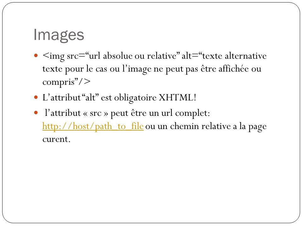 Images <img src= url absolue ou relative alt= texte alternative texte pour le cas ou l'image ne peut pas être affichée ou compris />