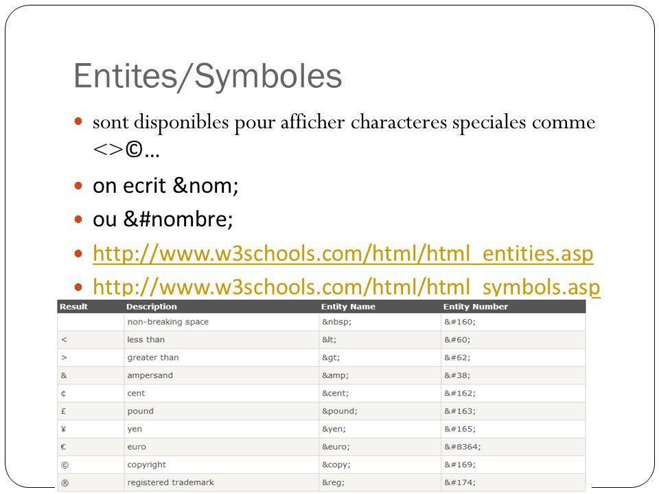 Entites/Symboles sont disponibles pour afficher characteres speciales comme <>©… on ecrit &nom; ou &#nombre;