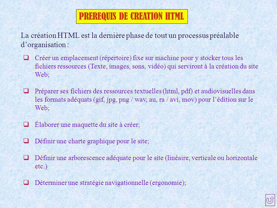 PREREQUIS DE CREATION HTML