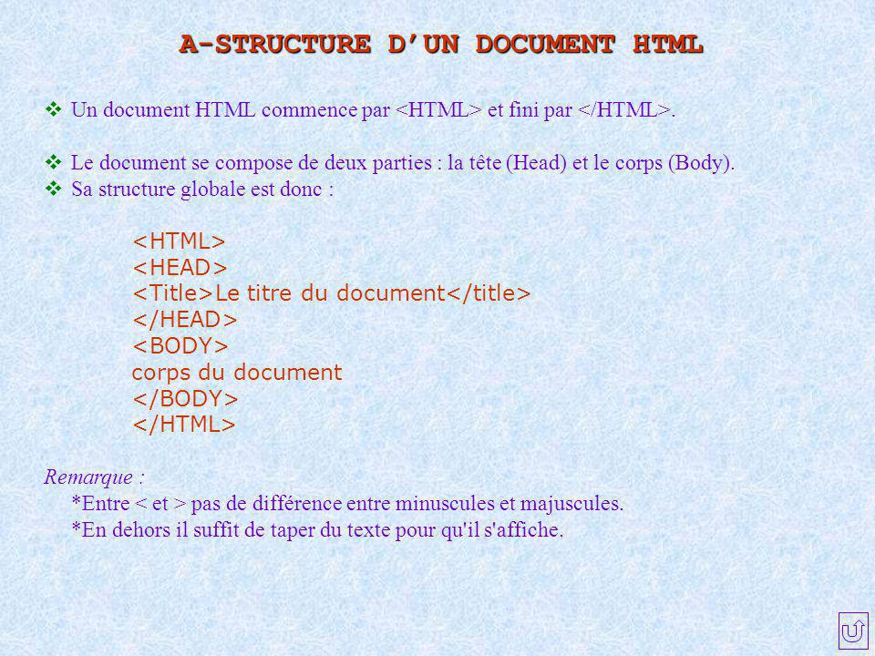 A-STRUCTURE D'UN DOCUMENT HTML
