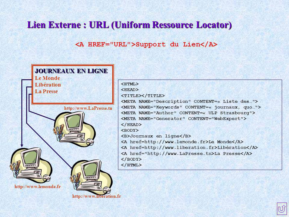 Lien Externe : URL (Uniform Ressource Locator)