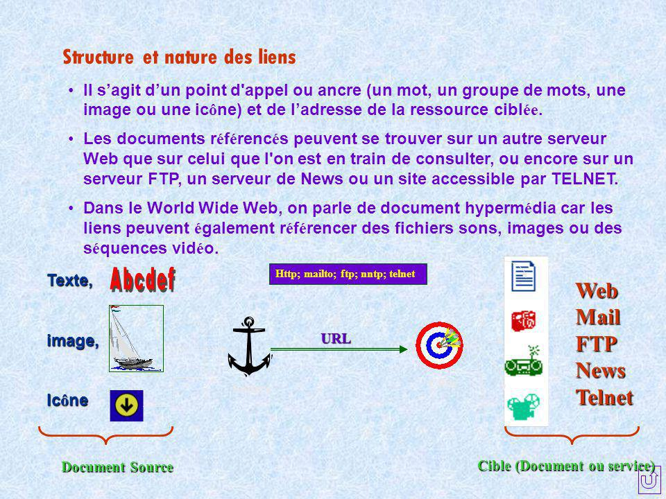 Cible (Document ou service)