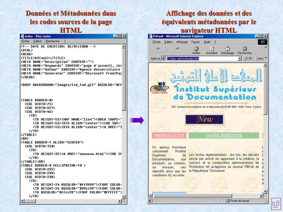 Données et Métadonnées dans les codes sources de la page HTML