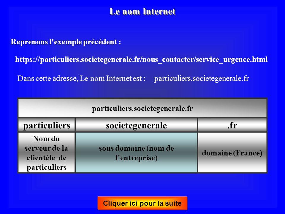 Le nom Internet particuliers societegenerale .fr