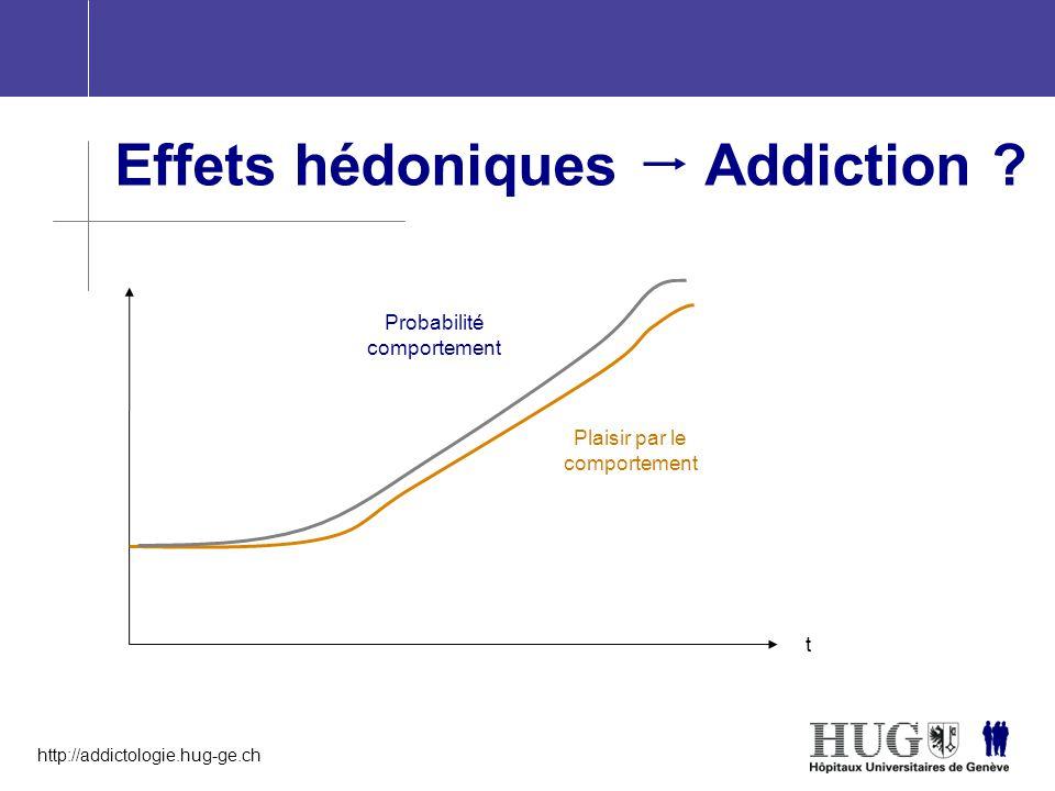 Effets hédoniques  Addiction