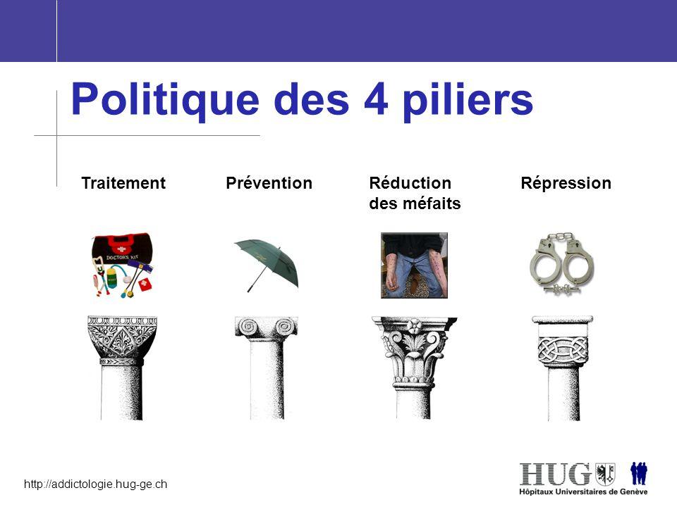 Politique des 4 piliers Traitement Prévention Réduction des méfaits