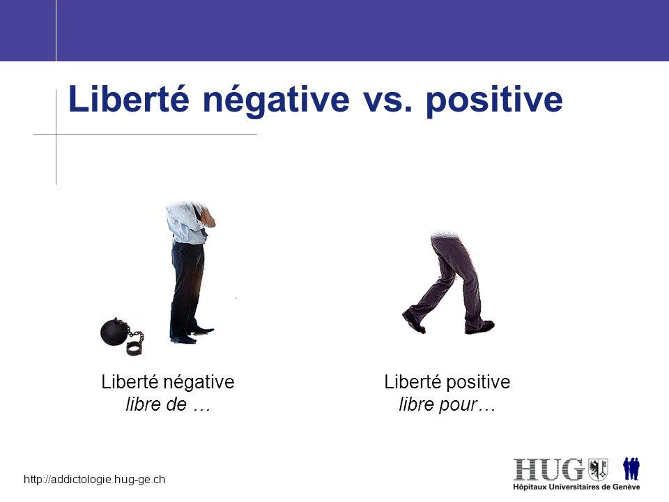 Liberté négative vs. positive
